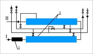 Магнитодинамические активаторы (МГДА)