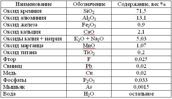 tehnologiya_ochistki_obezzar_tabl_1