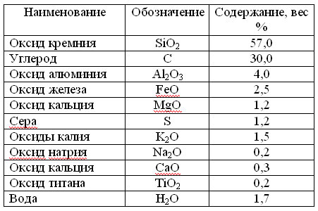 tehnologiya_ochistki_obezzar_tabl_2