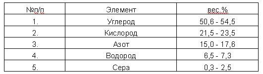 voda_dlya_zdoroviya_tabl_4