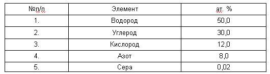 voda_dlya_zdoroviya_tabl_5